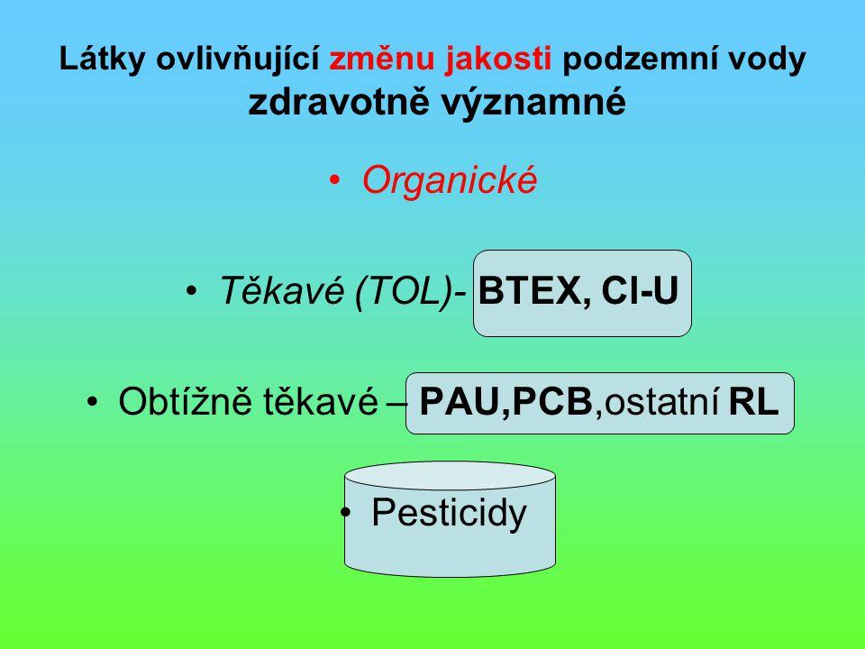 Organické Těkavé (TOL)- BTEX, Cl-U Obtížně těkavé – PAU,PCB,ostatní RL Pesticidy