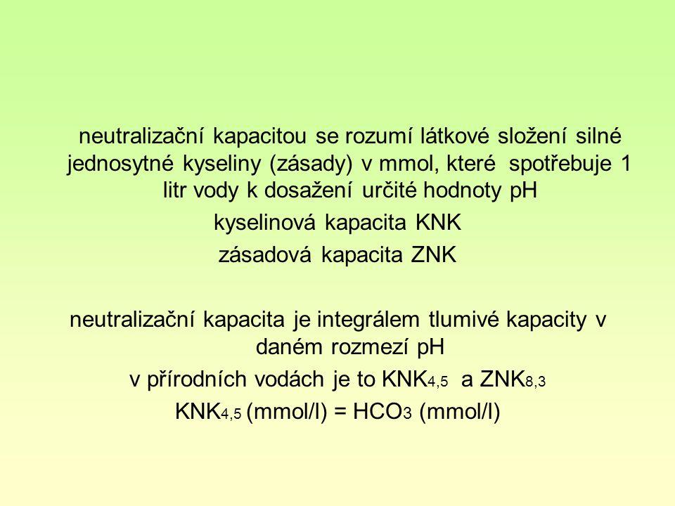neutralizační kapacitou se rozumí látkové složení silné jednosytné kyseliny (zásady) v mmol, které spotřebuje 1 litr vody k dosažení určité hodnoty pH kyselinová kapacita KNK zásadová kapacita ZNK neutralizační kapacita je integrálem tlumivé kapacity v daném rozmezí pH v přírodních vodách je to KNK 4,5 a ZNK 8,3 KNK 4,5 (mmol/l) = HCO 3 (mmol/l)