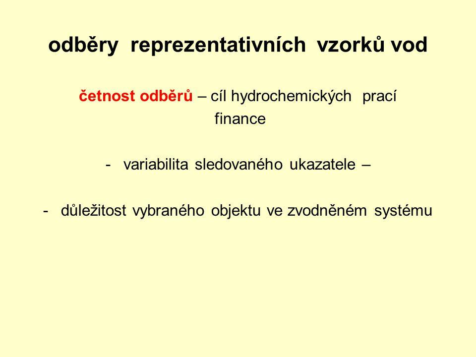 odběry reprezentativních vzorků vod četnost odběrů – cíl hydrochemických prací finance -variabilita sledovaného ukazatele – -důležitost vybraného objektu ve zvodněném systému