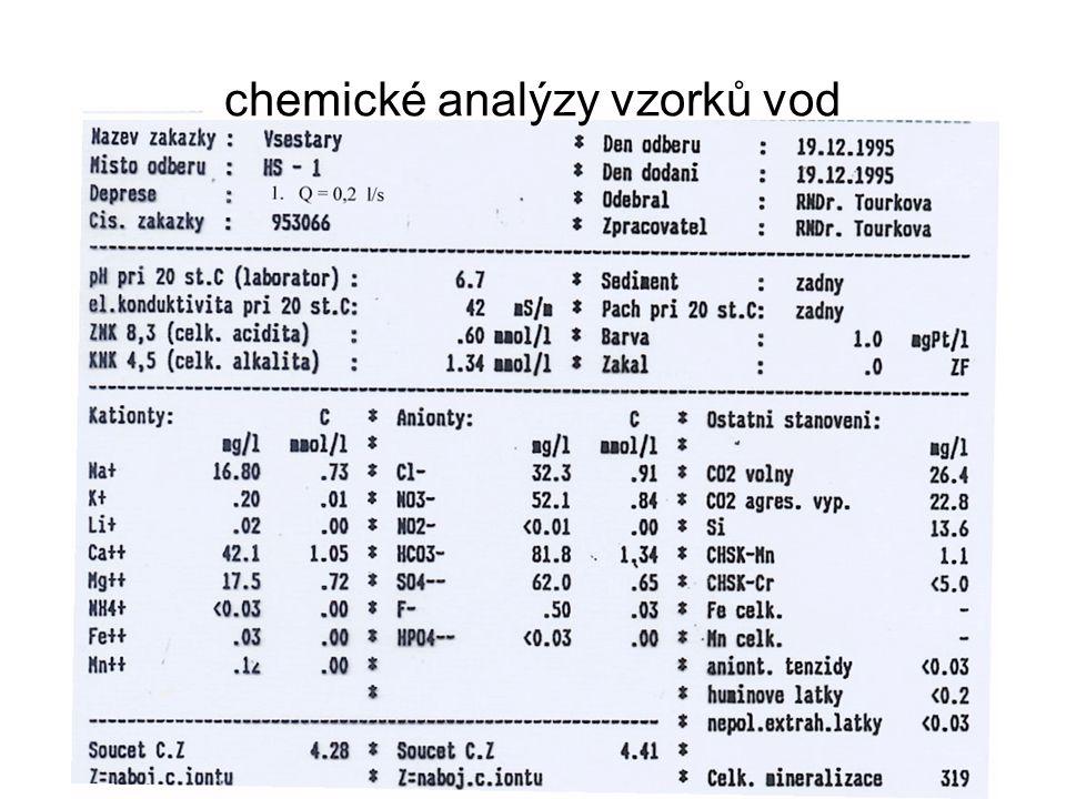 Hodnocení chemismu 1.účel hydrochemických prací 2.informace o analyzovaných vzorcích (dokumentace odběrových míst, způsob odběru, druhy analýz, laboratoř, protokoly rozborů 3.základní zjištěné údaje : celková mineralizace, pH, typ vody, zjištěné charakteristické údaje – tabulky, grafy 4.hodnocení jakosti vody podle účelu hydroch.