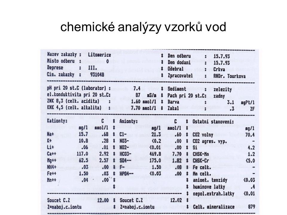 chemismus podzemní vody Prostá podzemní voda Σ mineralizace< 1 g/l Minerální voda Σ mineralizace>1g/l – 5, 5-15, >15g/l Σ CO 2 rozpuštěný > 1 g/l = kyselky Teplota > 25 o C (termy) S II > 1 mg/l, I - > 5 mg/l, Fe > 10 mg/l, As > 0,7 mg/l, Rn 1 370 Bq/l