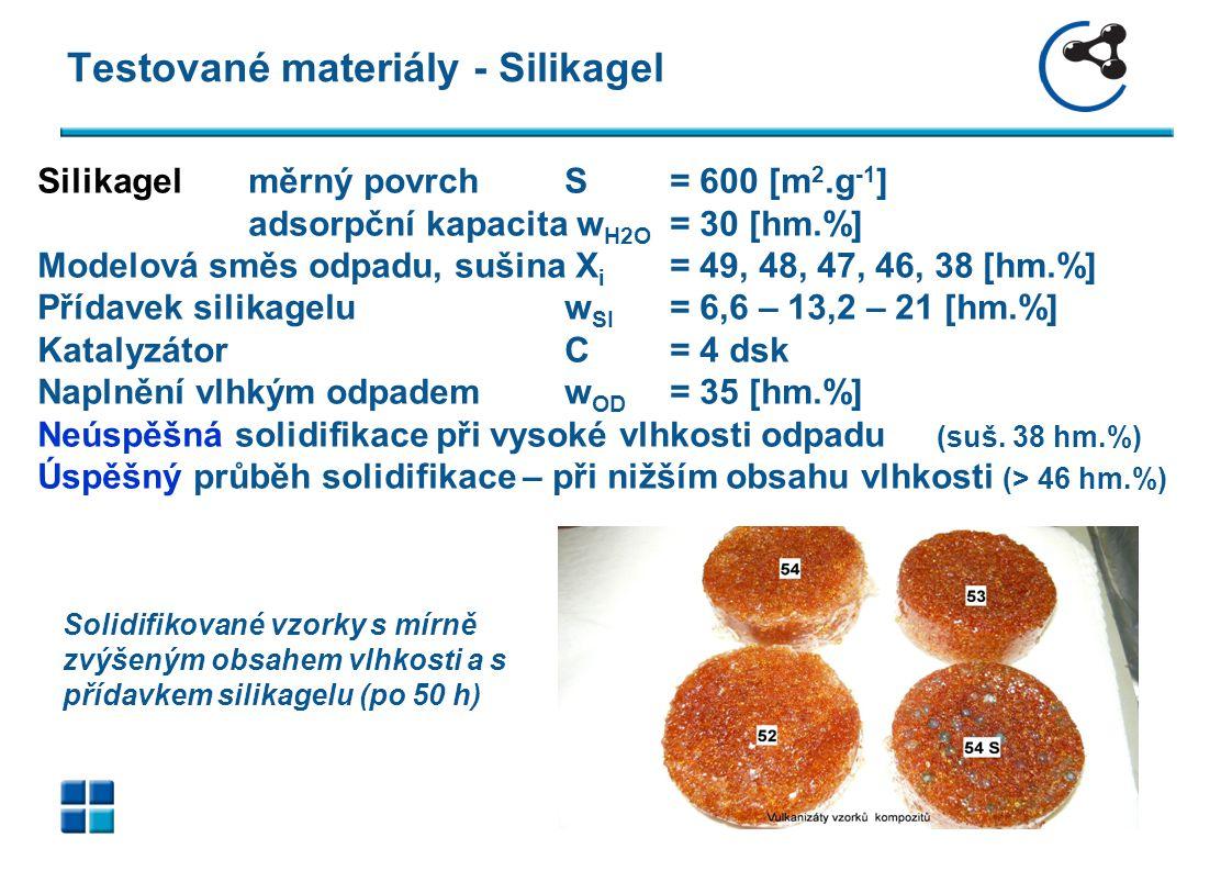 Testované materiály - Silikagel Solidifikované vzorky s mírně zvýšeným obsahem vlhkosti a s přídavkem silikagelu (po 50 h) Silikagel měrný povrch S =