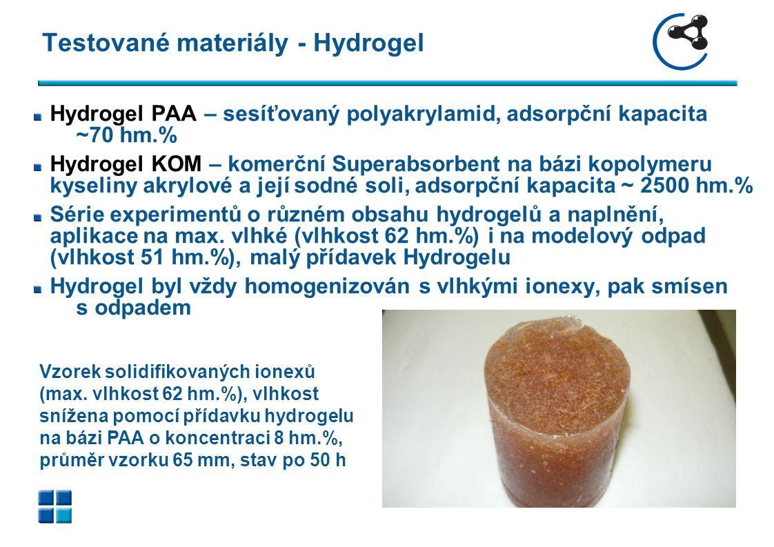 Testované materiály - Hydrogel Hydrogel PAA – sesíťovaný polyakrylamid, adsorpční kapacita ~70 hm.% Hydrogel KOM – komerční Superabsorbent na bázi kop