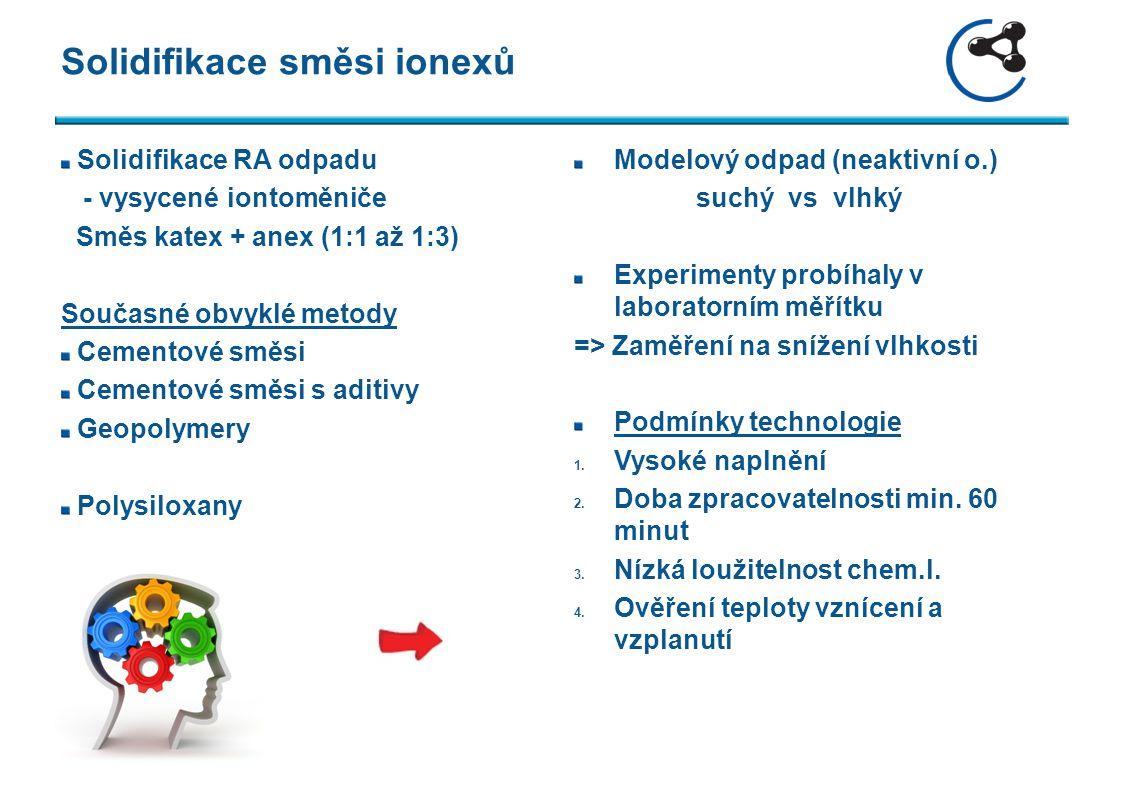 Souhrn Byly provedeny laboratorní postupy solidifikace směsi ionexů doba zpravovatelnosti 60 min, různé konc.