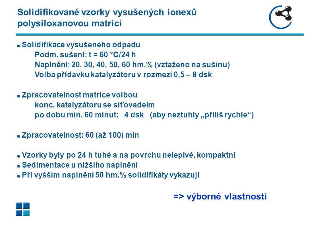 Poděkování ÚJV Řež, a.s.