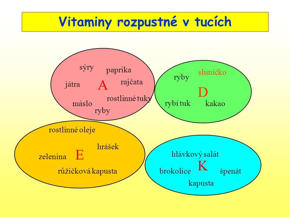 Vitamin K Zdroje vitaminu K hlávkový salát, brokolice, kapusta, špenát Potřeba vitaminu K – 50 mikrogramů za den Denní dávka doporučená 60-80 mikrogramů na den – dospělí 30-50 mikrogramů na den – děti