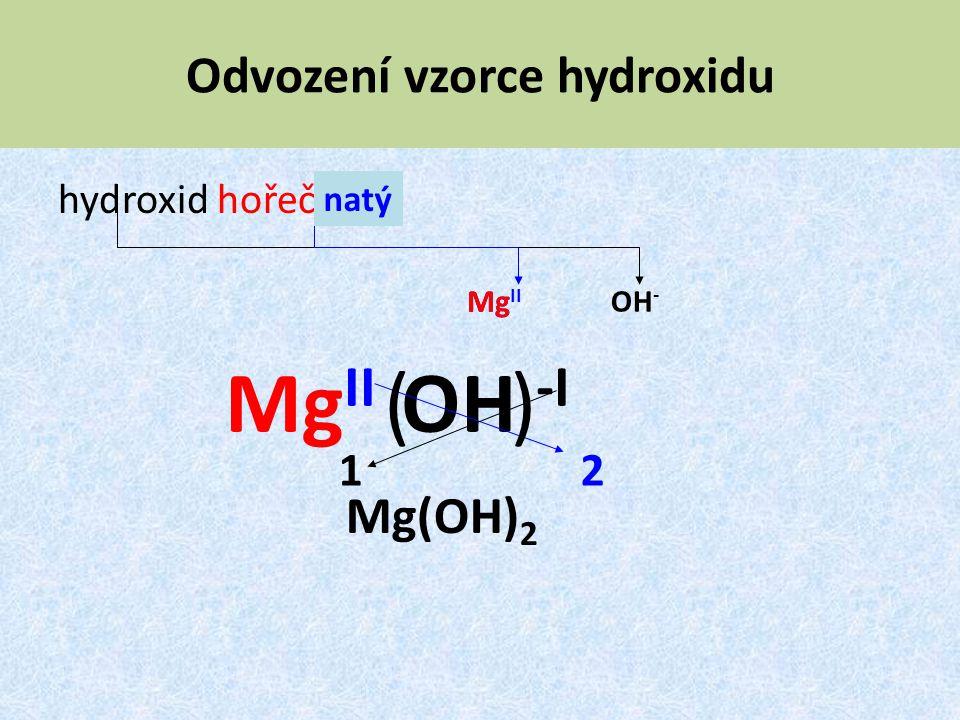 Odvození vzorce hydroxidu hydroxid hořečnatý: Mg(OH) 2 OH - Mg Mg II natý Mg II OH -I 2 ( ) 1