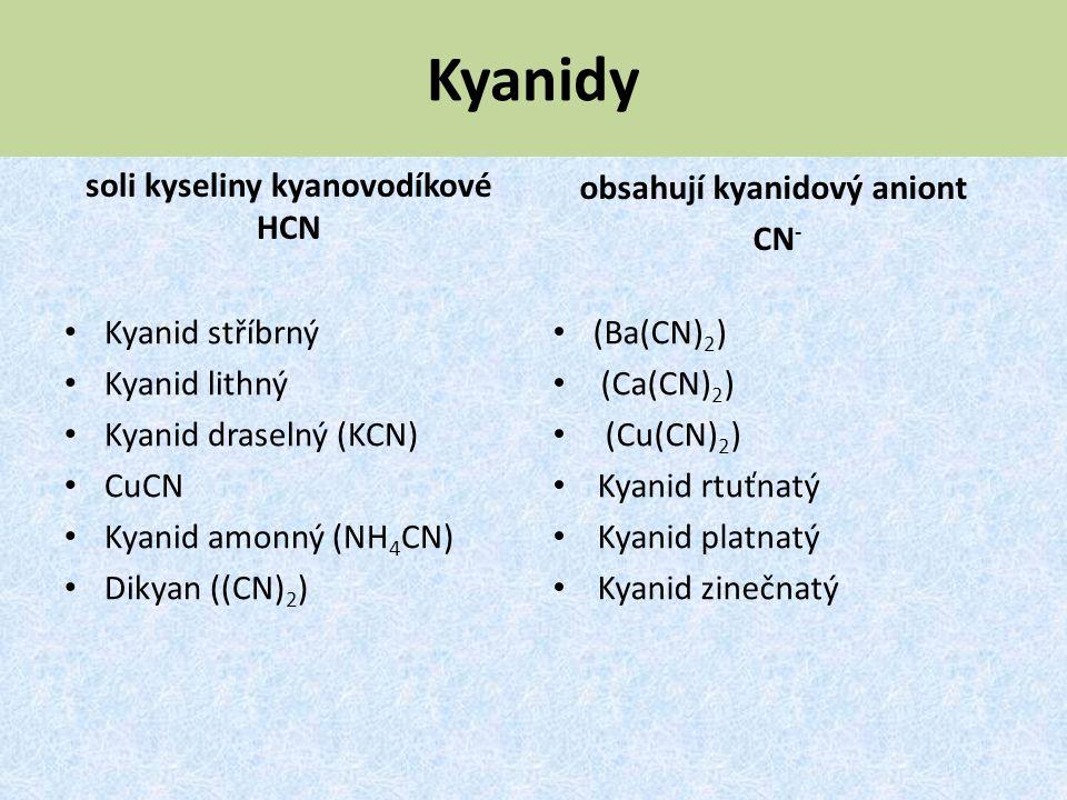 Kyanidy soli kyseliny kyanovodíkové HCN Kyanid stříbrný Kyanid lithný Kyanid draselný (KCN) CuCN Kyanid amonný (NH 4 CN) Dikyan ((CN) 2 ) obsahují kya