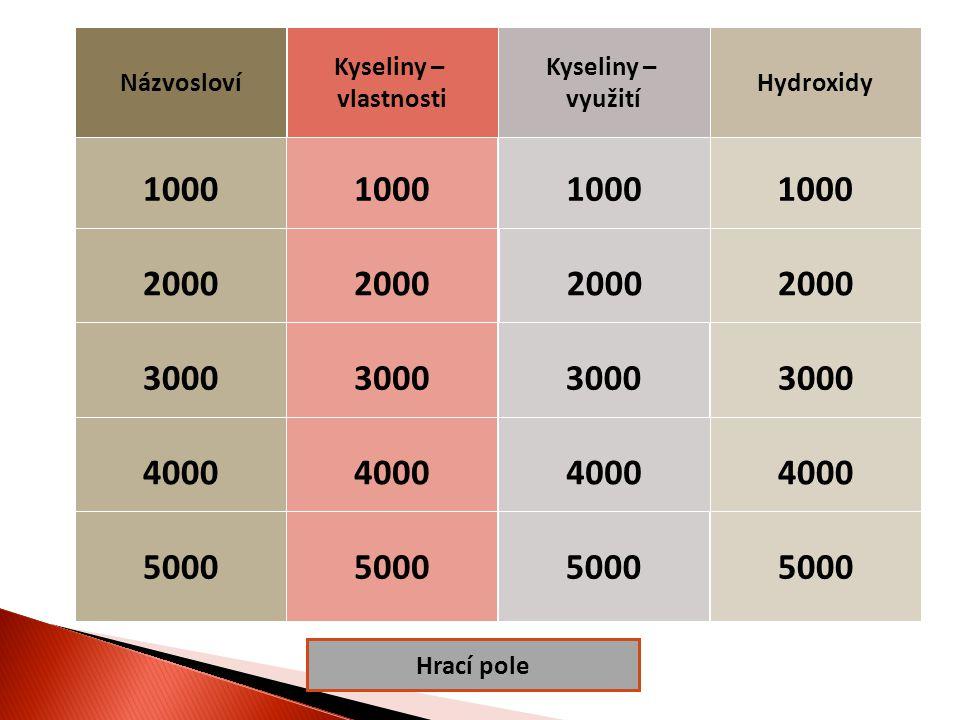 Hrací pole Kyseliny - využití 1000 Sodovka je zředěný roztok kyseliny: a) siřičité b) fluorovodíkové c) sulfanové d) uhličité
