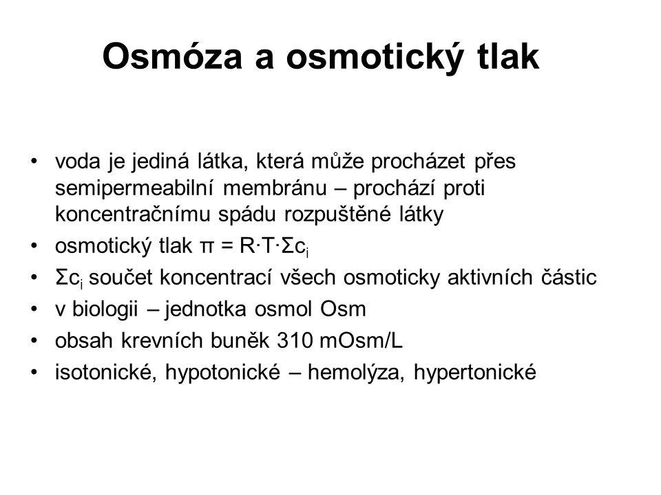 Osmóza a osmotický tlak voda je jediná látka, která může procházet přes semipermeabilní membránu – prochází proti koncentračnímu spádu rozpuštěné látky osmotický tlak π = R·T·Σc i Σc i součet koncentrací všech osmoticky aktivních částic v biologii – jednotka osmol Osm obsah krevních buněk 310 mOsm/L isotonické, hypotonické – hemolýza, hypertonické