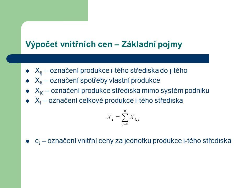 Výpočet vnitřních cen – Základní pojmy X ij – označení produkce i-tého střediska do j-tého X ii – označení spotřeby vlastní produkce X i0 – označení p