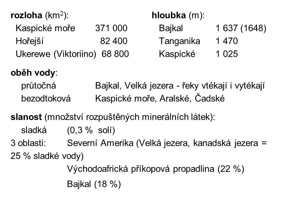 slaná(středně slaná = do 24,7 ‰ solí) - subtropy, tropy (převládá výpar nad srážkami), mění rozlohu Kaspické moře = ¾ objemu slané pevninské vody - ústí Volhy (1,4 ‰) - zátoka Kara Bogaz Gol (285 ‰) Mrtvé moře (245 ‰, v hloubce 280-310 ‰) barva:modrá = čistá rozpuštěné látky - zelená = vápencová - žlutozelená - žlutohnědá (jezírka šumav- ských rašelinišť)