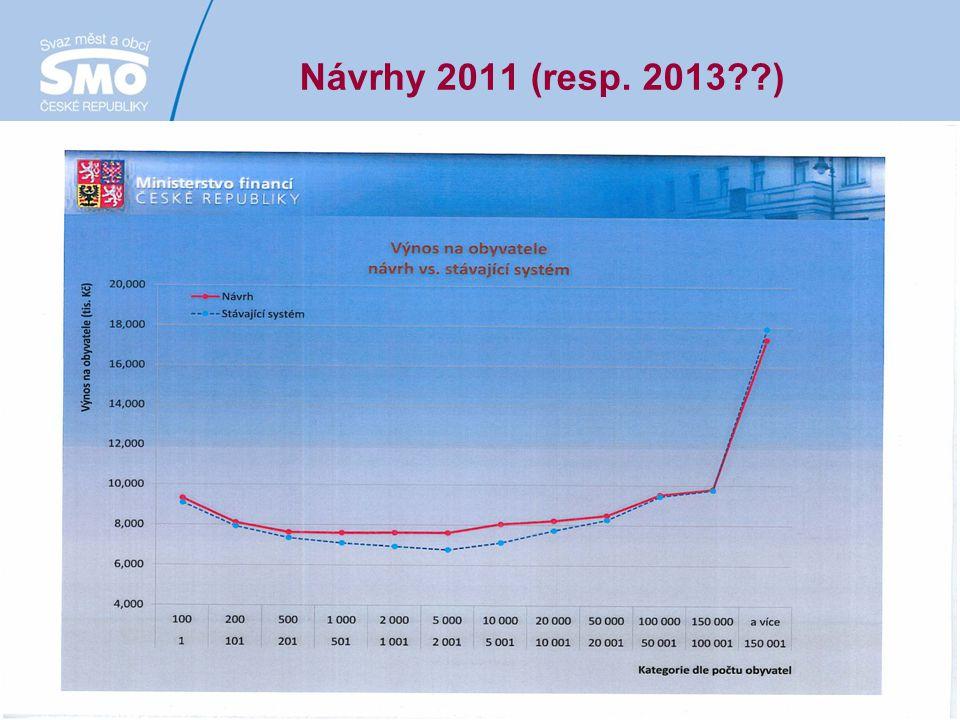 Návrhy 2011 (resp. 2013??)