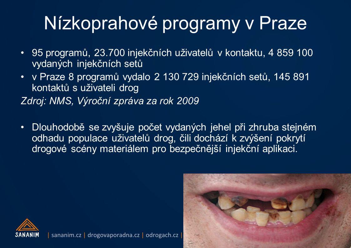 Nízkoprahové programy v Praze 95 programů, 23.700 injekčních uživatelů v kontaktu, 4 859 100 vydaných injekčních setů v Praze 8 programů vydalo 2 130