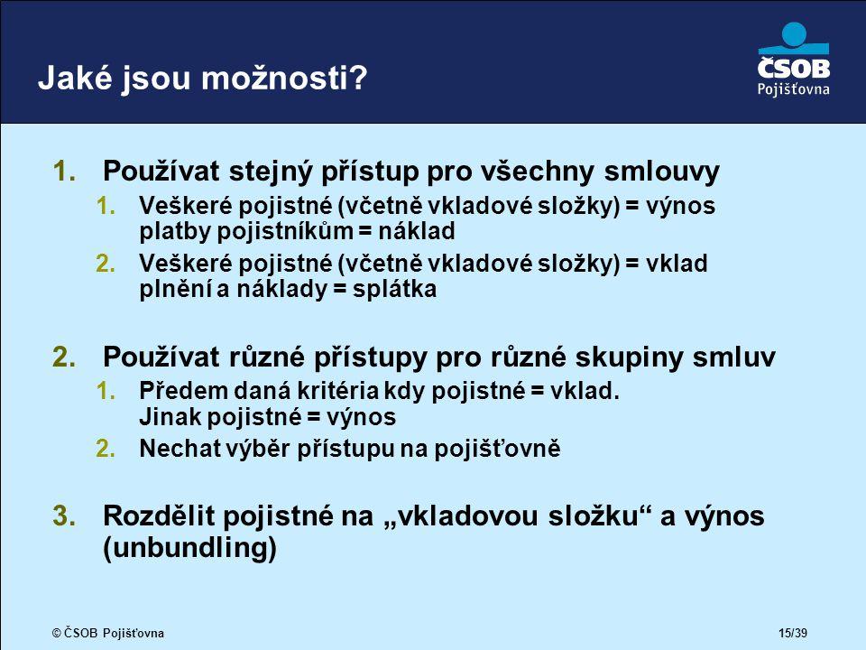 © ČSOB Pojišťovna 15/39 Jaké jsou možnosti.