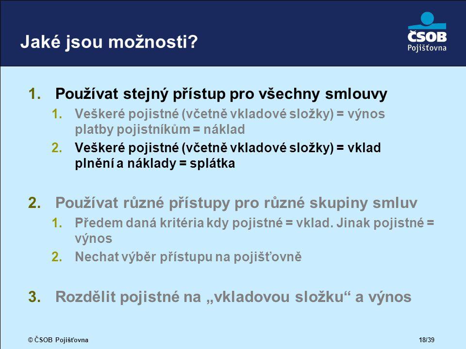 © ČSOB Pojišťovna 18/39 Jaké jsou možnosti.