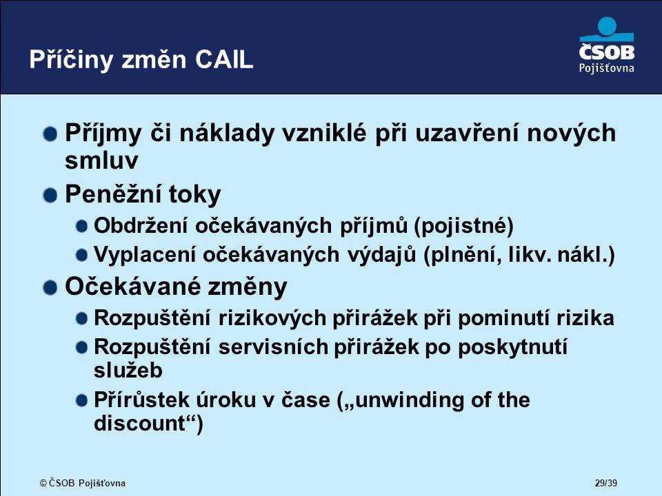 © ČSOB Pojišťovna 29/39 Příčiny změn CAIL Příjmy či náklady vzniklé při uzavření nových smluv Peněžní toky Obdržení očekávaných příjmů (pojistné) Vyplacení očekávaných výdajů (plnění, likv.