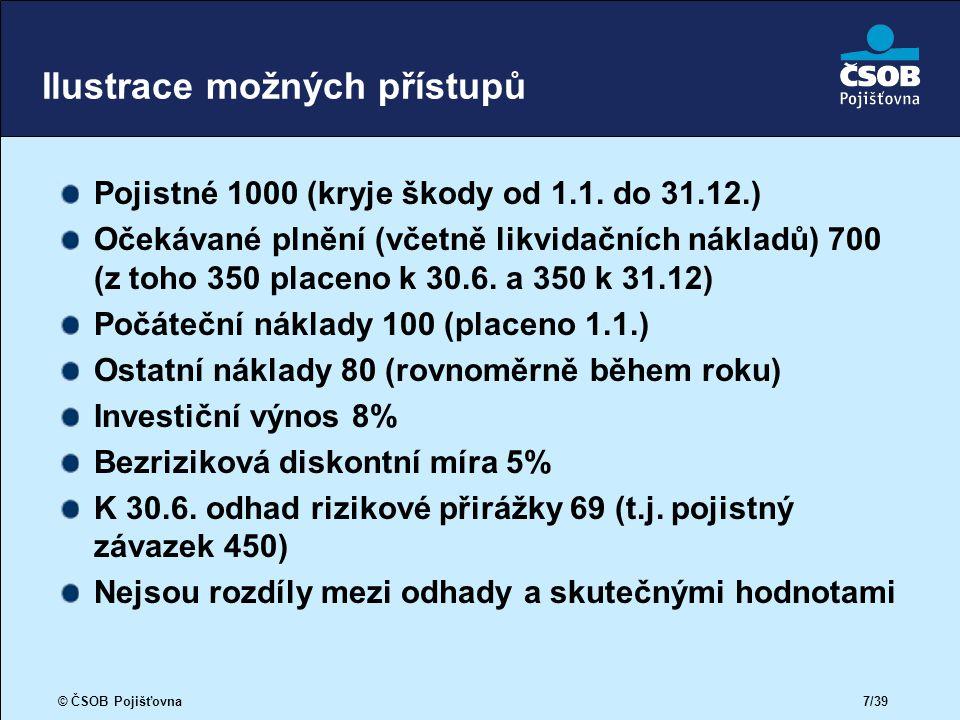 © ČSOB Pojišťovna 7/39 Ilustrace možných přístupů Pojistné 1000 (kryje škody od 1.1.
