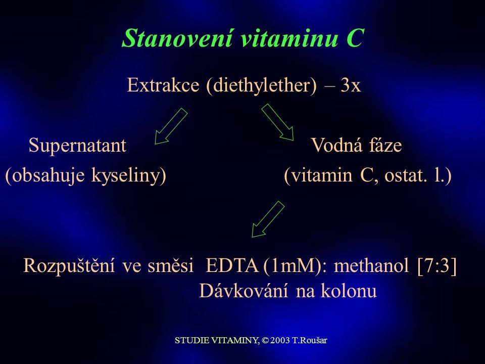 STUDIE VITAMINY, © 2003 T.Roušar Stanovení vitaminu C Vzorky plazmy (EDTA) Kalibrace + DTT (DTE), MPA TCA, oxalová kys. Deproteinace TCA (10%), kys. o