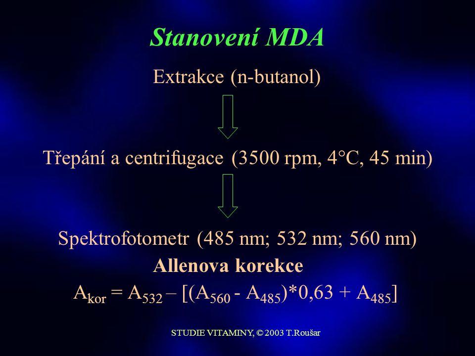 STUDIE VITAMINY, © 2003 T.Roušar Stanovení MDA Vzorky plazmy (EDTA)Kalibrace 16,6 μl TMP/ 1 l H 2 O TBA (28 mM) + EDTA (2 g/l) 100°C, 60 minut