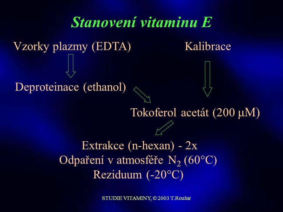 STUDIE VITAMINY, © 2003 T.Roušar β-karoten α-tokoferol vitamin C