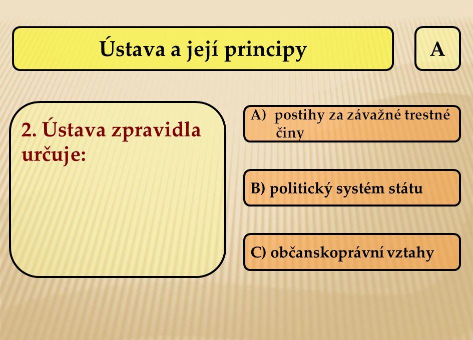 A 2. Ústava zpravidla určuje: A)postihy za závažné trestnépostihy za závažné trestné činy B) politický systém státu C) občanskoprávní vztahy Ústava a