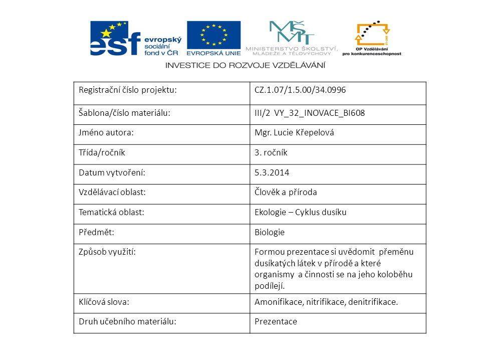 Registrační číslo projektu:CZ.1.07/1.5.00/34.0996 Šablona/číslo materiálu:III/2 VY_32_INOVACE_BI608 Jméno autora:Mgr. Lucie Křepelová Třída/ročník3. r