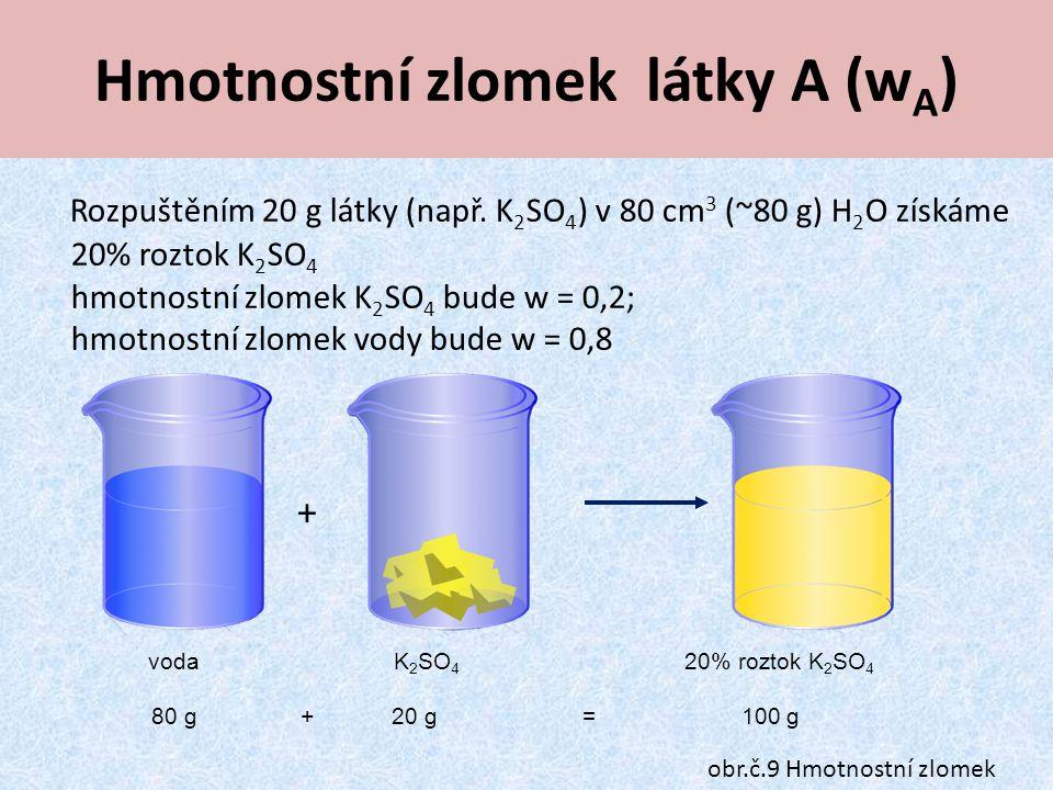 Rozpuštěním 20 g látky (např. K 2 SO 4 ) v 80 cm 3 (~80 g) H 2 O získáme 20% roztok K 2 SO 4 hmotnostní zlomek K 2 SO 4 bude w = 0,2; hmotnostní zlome