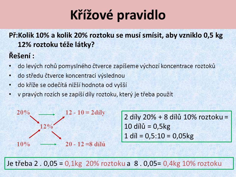 Křížové pravidlo Př:Kolik 10% a kolik 20% roztoku se musí smísit, aby vzniklo 0,5 kg 12% roztoku téže látky? Řešení : do levých rohů pomyslného čtverc