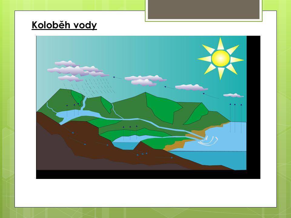 Kolem Země je vzdušný obal.Říkáme mu atmosféra. Chrání Zemi před nebezpečným zářením ze Slunce.