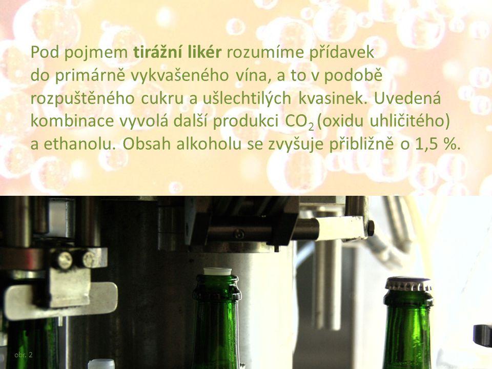 Pod pojmem tirážní likér rozumíme přídavek do primárně vykvašeného vína, a to v podobě rozpuštěného cukru a ušlechtilých kvasinek.