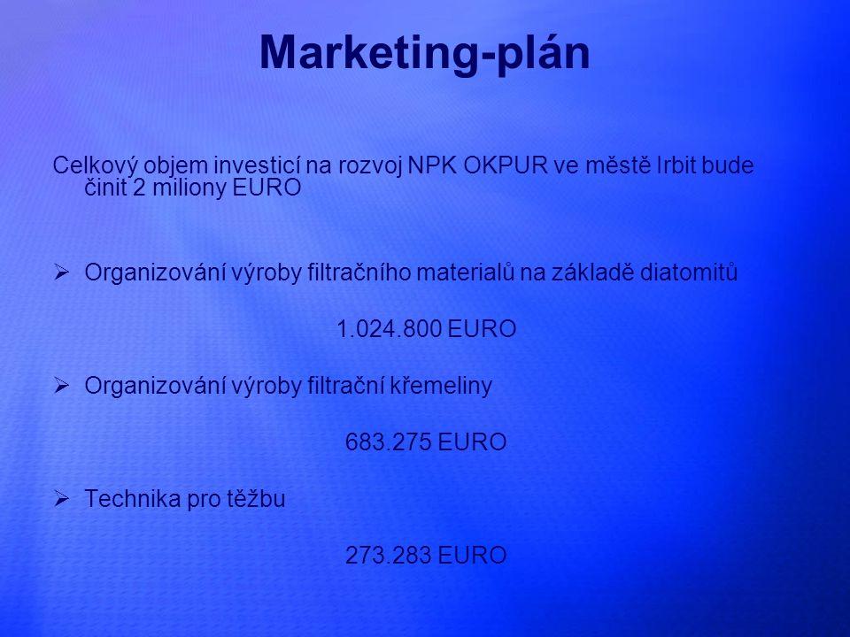 Marketing-plán Celkový objem investicí na rozvoj NPK OKPUR ve městě Irbit bude činit 2 miliony EURO  Organizování výroby filtračního materialů na základě diatomitů 1.024.800 EURO  Organizování výroby filtrační křemeliny 683.275 EURO  Technika pro těžbu 273.283 EURO