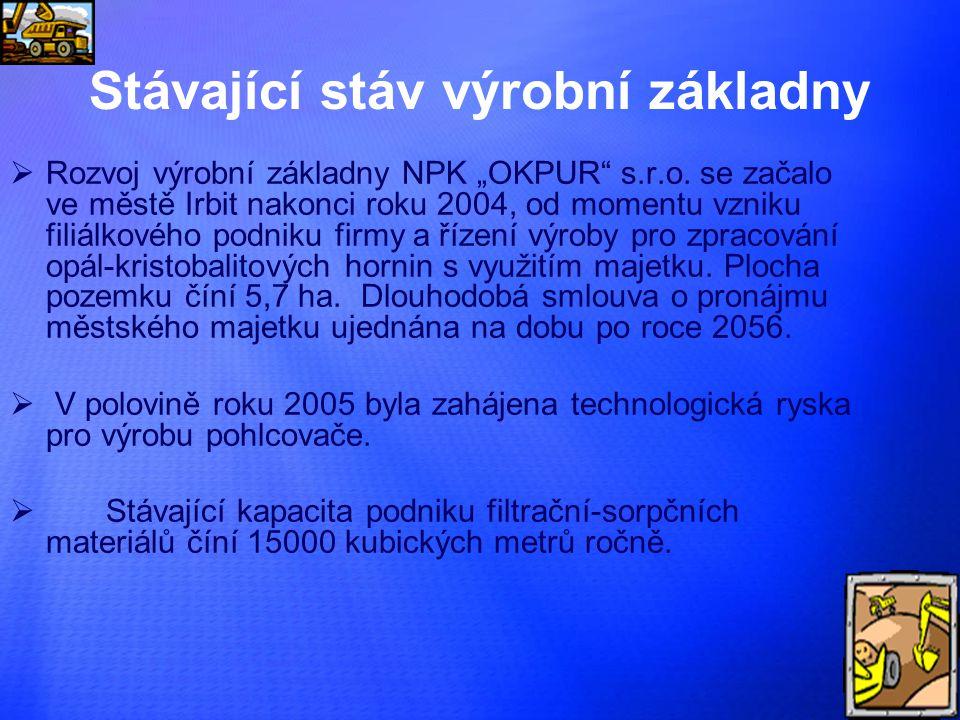 """Stávající stáv výrobní základny  Rozvoj výrobní základny NPK """"OKPUR s.r.o."""