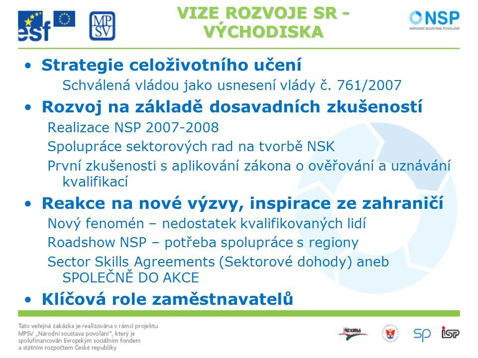 Strategie celoživotního učení Schválená vládou jako usnesení vlády č. 761/2007 Rozvoj na základě dosavadních zkušeností Realizace NSP 2007-2008 Spolup