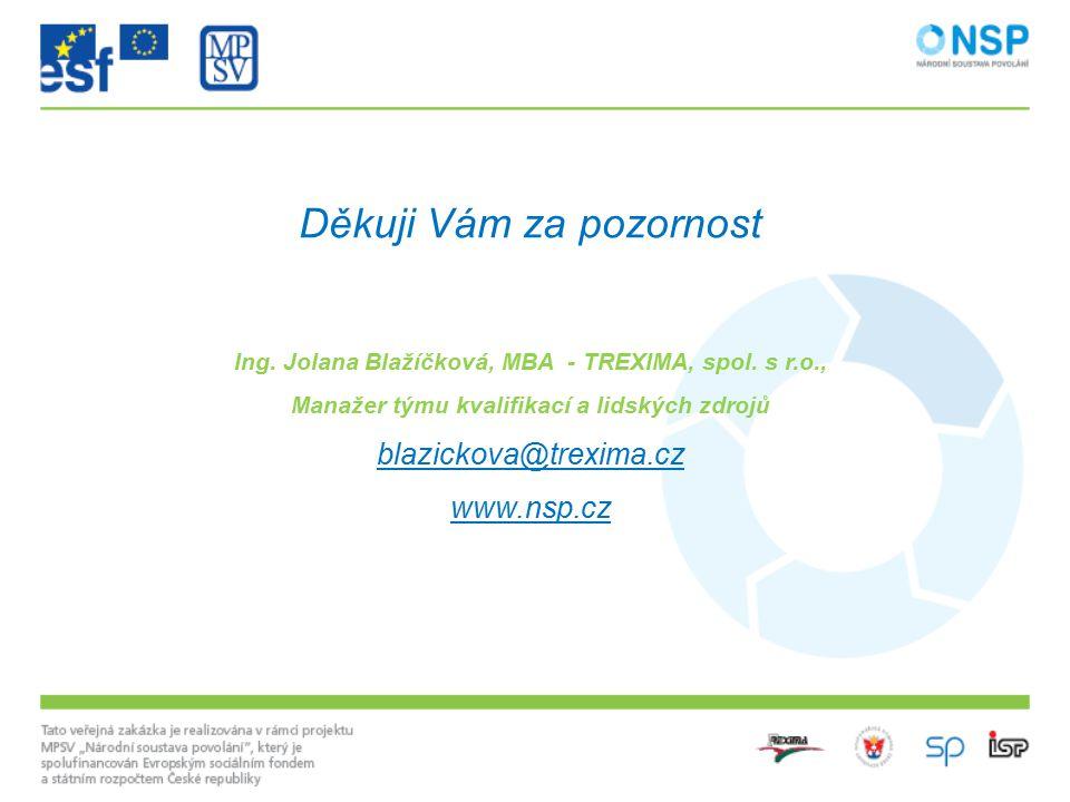 Děkuji Vám za pozornost Ing. Jolana Blažíčková, MBA - TREXIMA, spol. s r.o., Manažer týmu kvalifikací a lidských zdrojů blazickova@trexima.cz www.nsp.