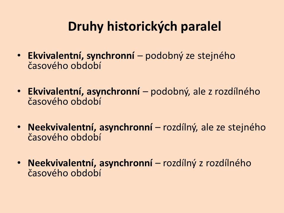 Druhy historických paralel Ekvivalentní, synchronní – podobný ze stejného časového období Ekvivalentní, asynchronní – podobný, ale z rozdílného časového období Neekvivalentní, asynchronní – rozdílný, ale ze stejného časového období Neekvivalentní, asynchronní – rozdílný z rozdílného časového období