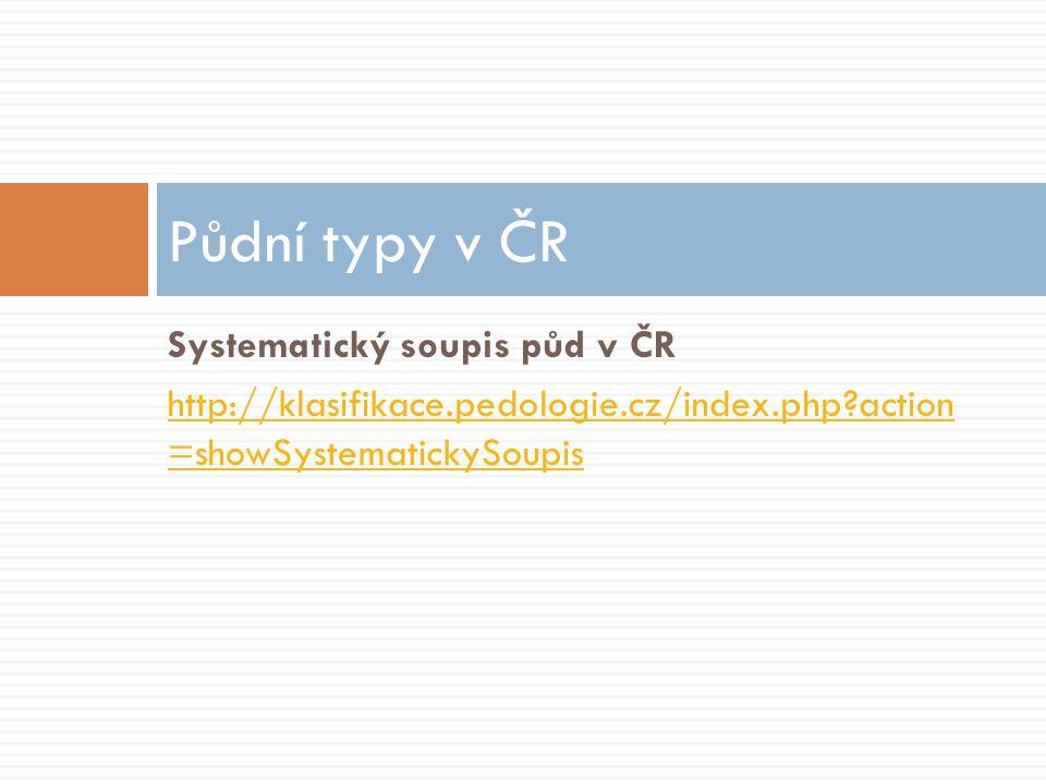 Systematický soupis půd v ČR http://klasifikace.pedologie.cz/index.php?action =showSystematickySoupis Půdní typy v ČR