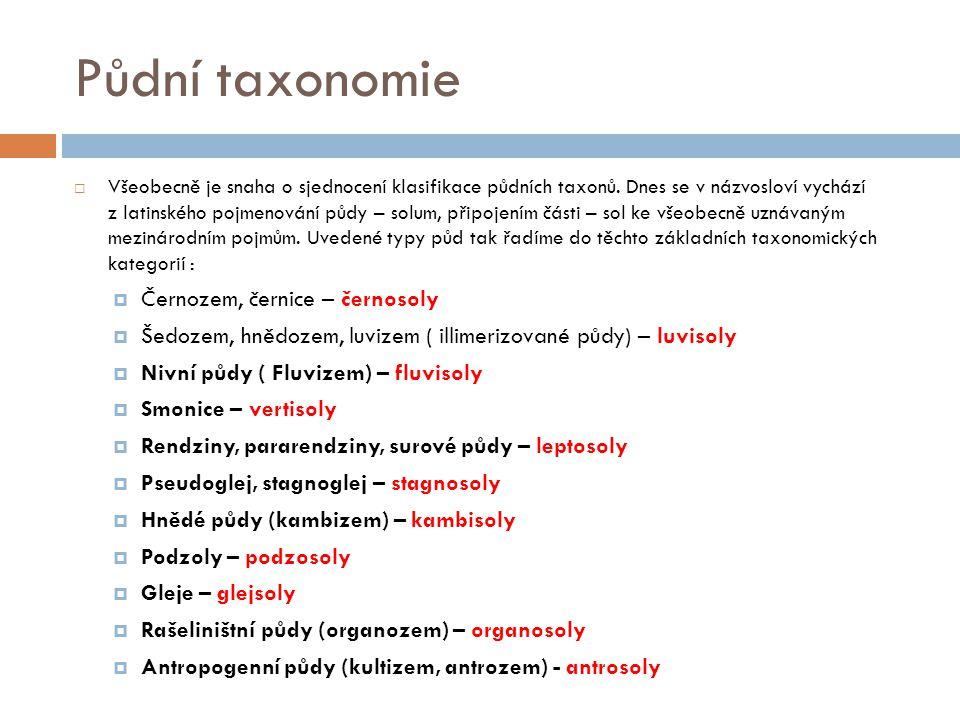 Půdní taxonomie  Všeobecně je snaha o sjednocení klasifikace půdních taxonů. Dnes se v názvosloví vychází z latinského pojmenování půdy – solum, přip
