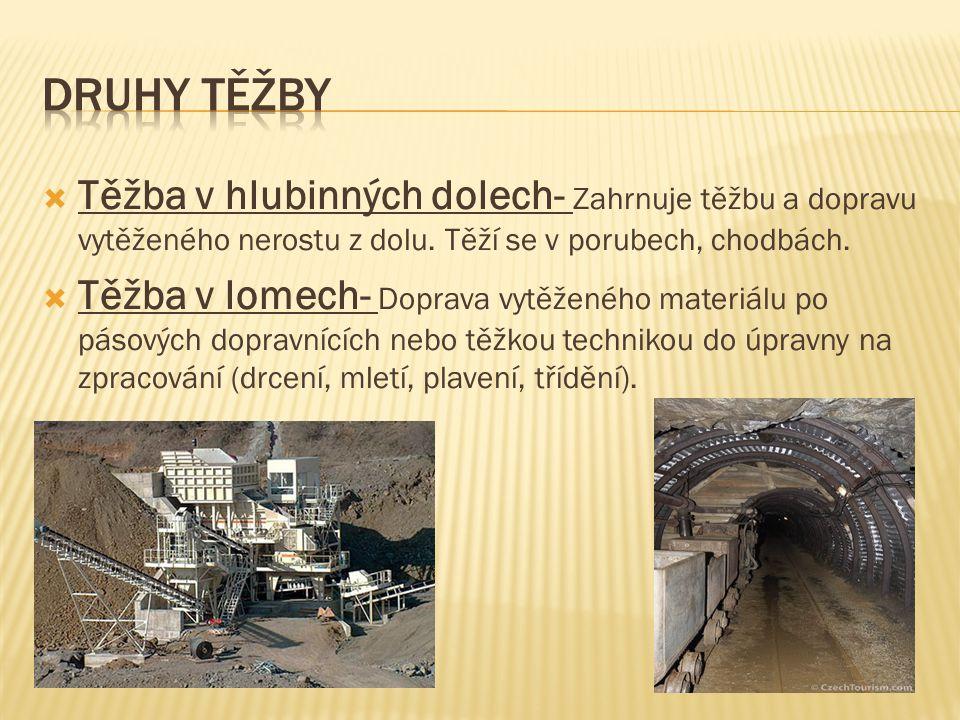  Těžba v hlubinných dolech- Zahrnuje těžbu a dopravu vytěženého nerostu z dolu. Těží se v porubech, chodbách.  Těžba v lomech- Doprava vytěženého ma
