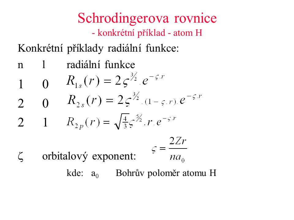 Schrodingerova rovnice - konkrétní příklad - atom H Konkrétní příklady radiální funkce: nlradiální funkce 10 20 21  orbitalový exponent: kde:a 0 Bohr