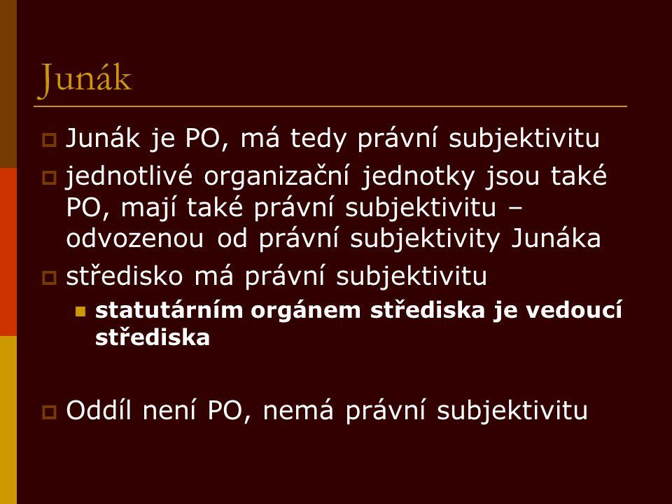 Junák  Junák je PO, má tedy právní subjektivitu  jednotlivé organizační jednotky jsou také PO, mají také právní subjektivitu – odvozenou od právní subjektivity Junáka  středisko má právní subjektivitu statutárním orgánem střediska je vedoucí střediska  Oddíl není PO, nemá právní subjektivitu