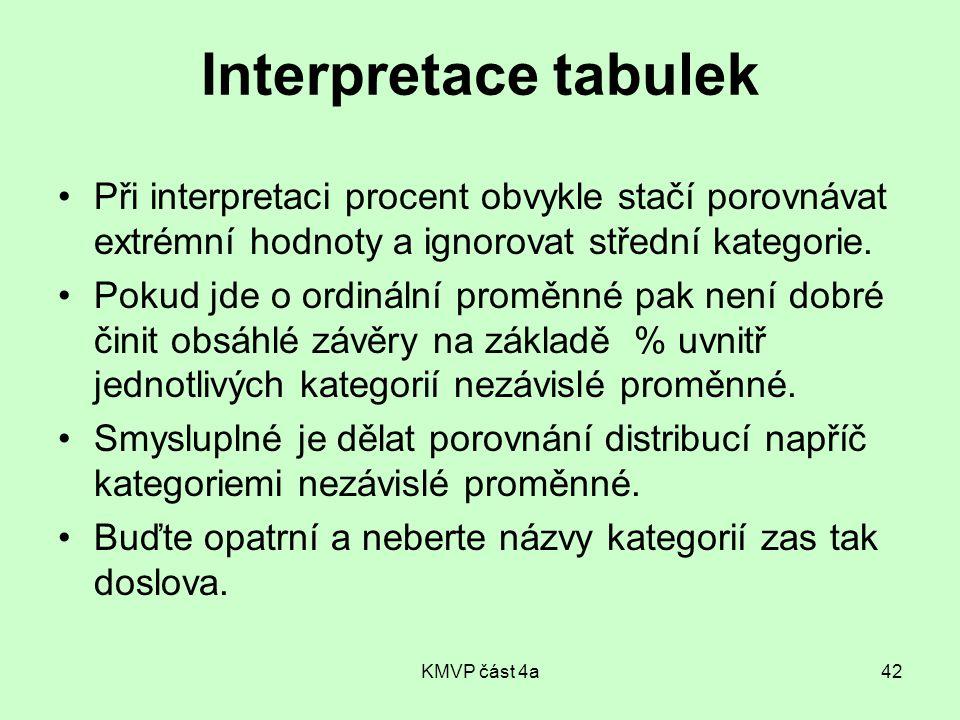 KMVP část 4a42 Interpretace tabulek Při interpretaci procent obvykle stačí porovnávat extrémní hodnoty a ignorovat střední kategorie. Pokud jde o ordi