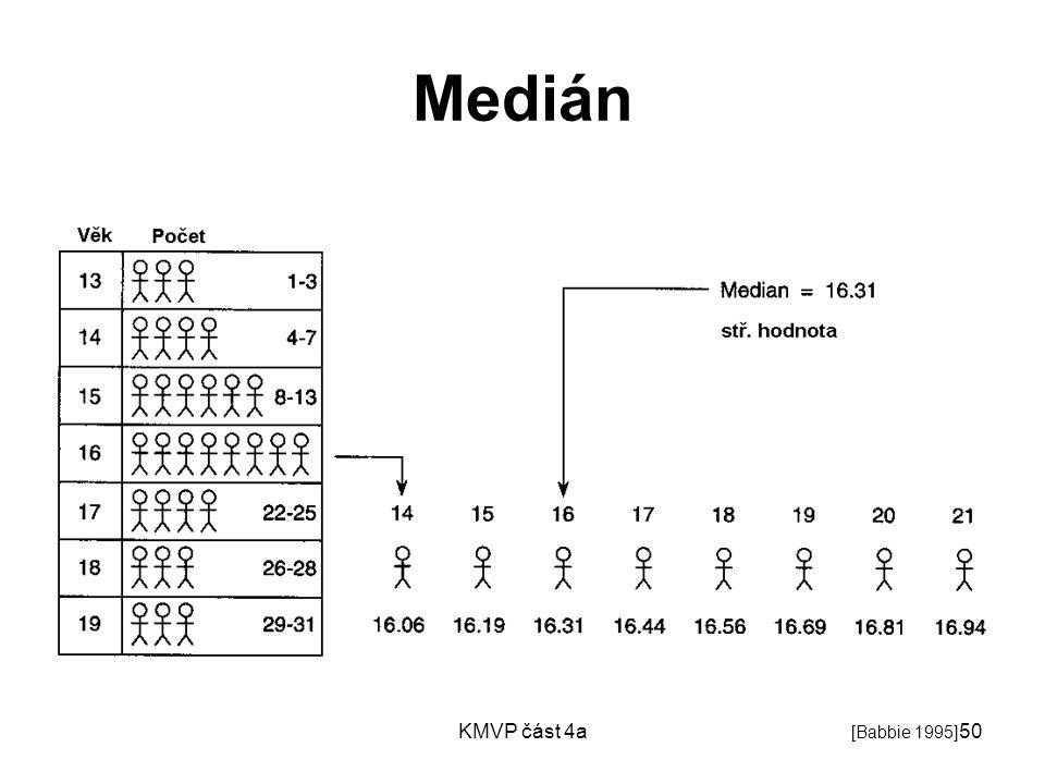 KMVP část 4a50 Medián [Babbie 1995]