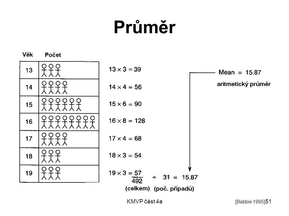 KMVP část 4a51 Průměr [Babbie 1995]