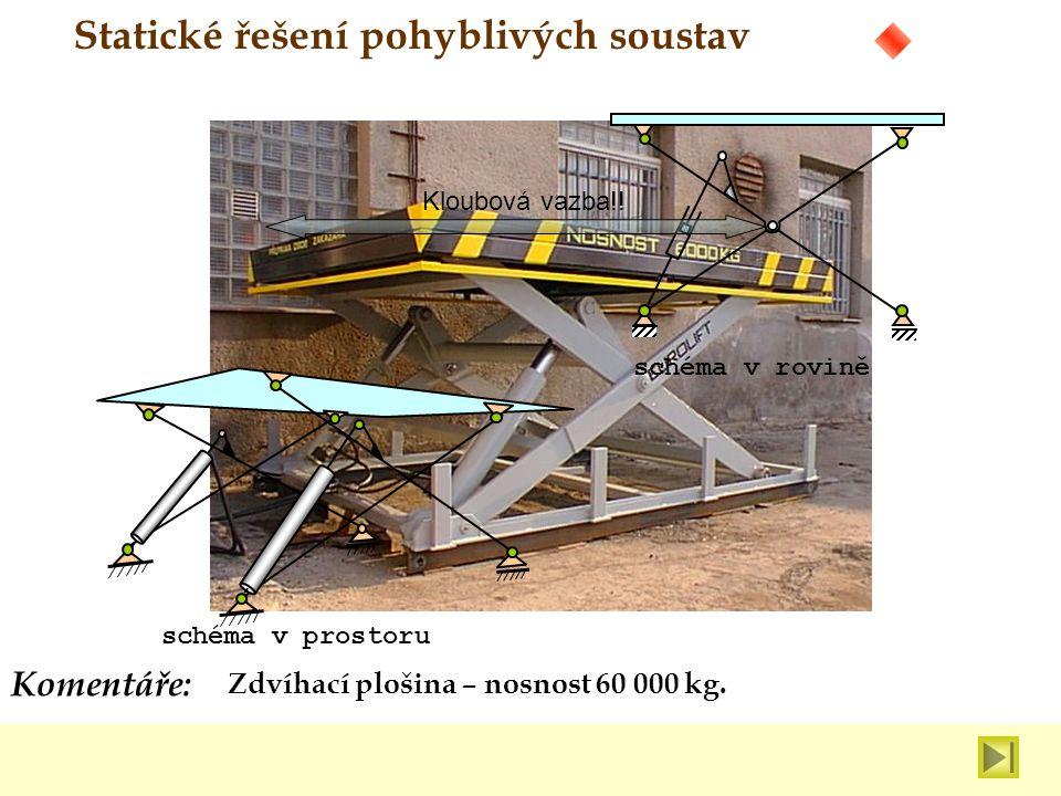 Statické řešení pohyblivých soustav Zdvíhací plošina – nosnost 60 000 kg. Komentáře: schéma v rovině schéma v prostoru Kloubová vazba!!