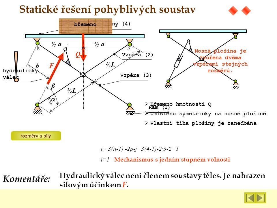 Hydraulický válec není členem soustavy těles. Je nahrazen silovým účinkem F. Komentáře: hydraulický válec Rám (1) Vzpěra (2) Vzpěra (3) Statické řešen