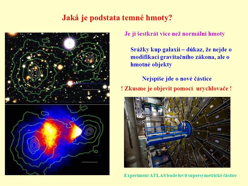 Jaká je podstata temné hmoty? Srážky kup galaxií – důkaz, že nejde o modifikaci gravitačního zákona, ale o hmotné objekty Nejspíše jde o nové částice