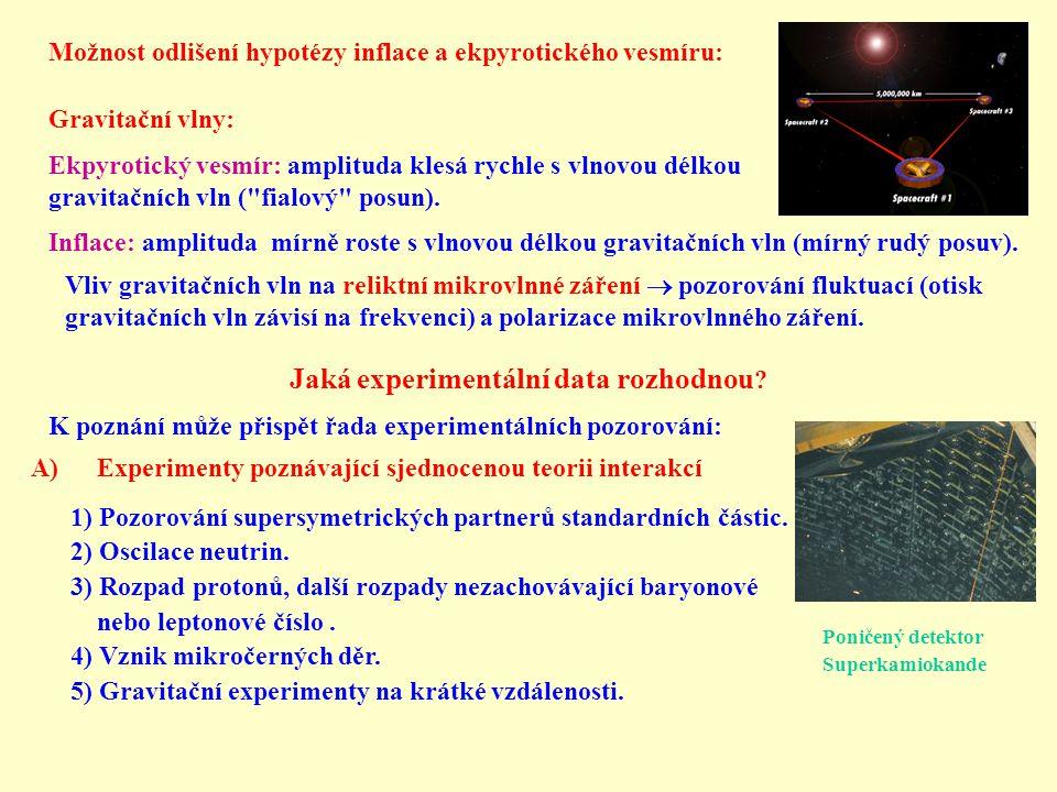 Možnost odlišení hypotézy inflace a ekpyrotického vesmíru: Gravitační vlny: Ekpyrotický vesmír: amplituda klesá rychle s vlnovou délkou gravitačních v