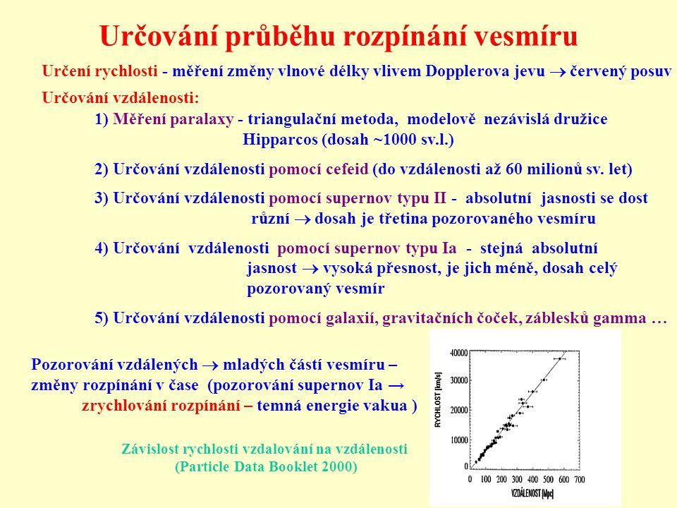 Určování průběhu rozpínání vesmíru Určení rychlosti - měření změny vlnové délky vlivem Dopplerova jevu  červený posuv Určování vzdálenosti: 1) Měření