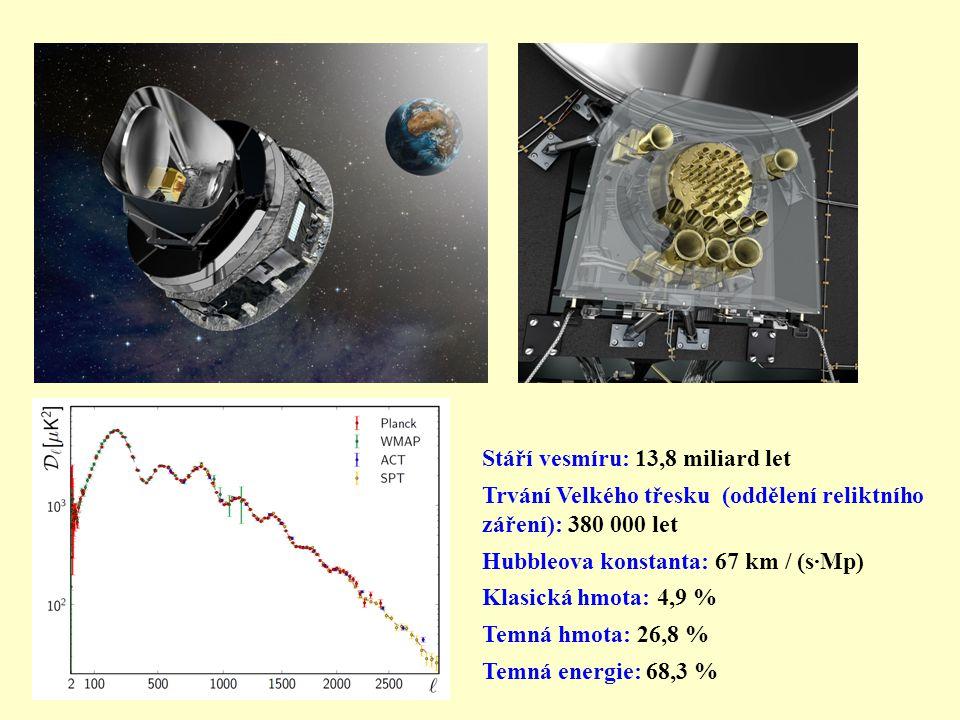 Stáří vesmíru: 13,8 miliard let Trvání Velkého třesku (oddělení reliktního záření): 380 000 let Hubbleova konstanta: 67 km / (s∙Mp) Klasická hmota: 4,